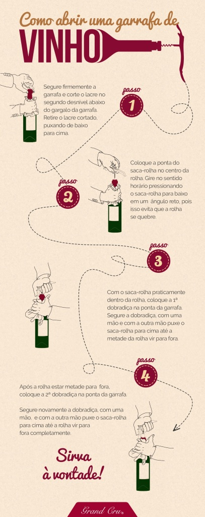 infografico-como-abrir-garrafa-vinho